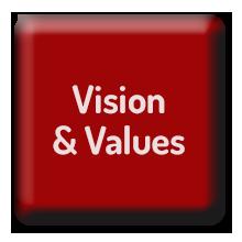 Vision Port